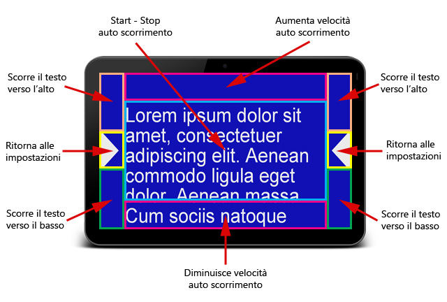 teleprompter tablet istruzioni